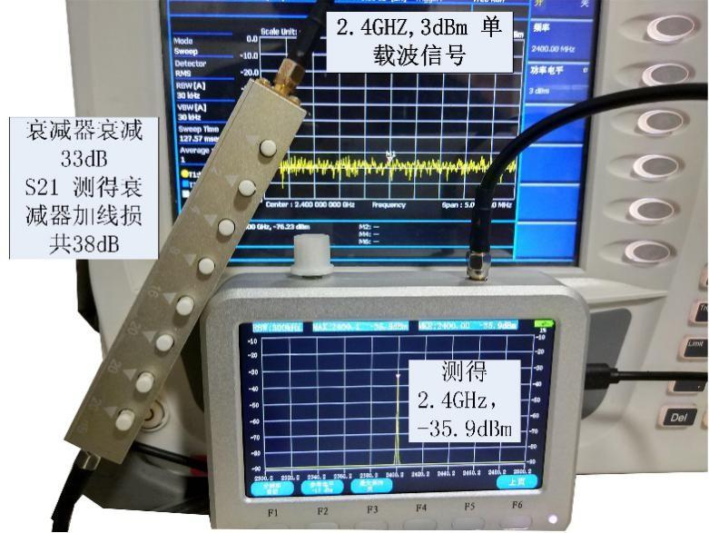 3.2 加衰减器测2.4GHz,3dBm单载波信号