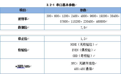 3.2.1基本参数