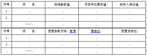 表4项目单位技术差异表