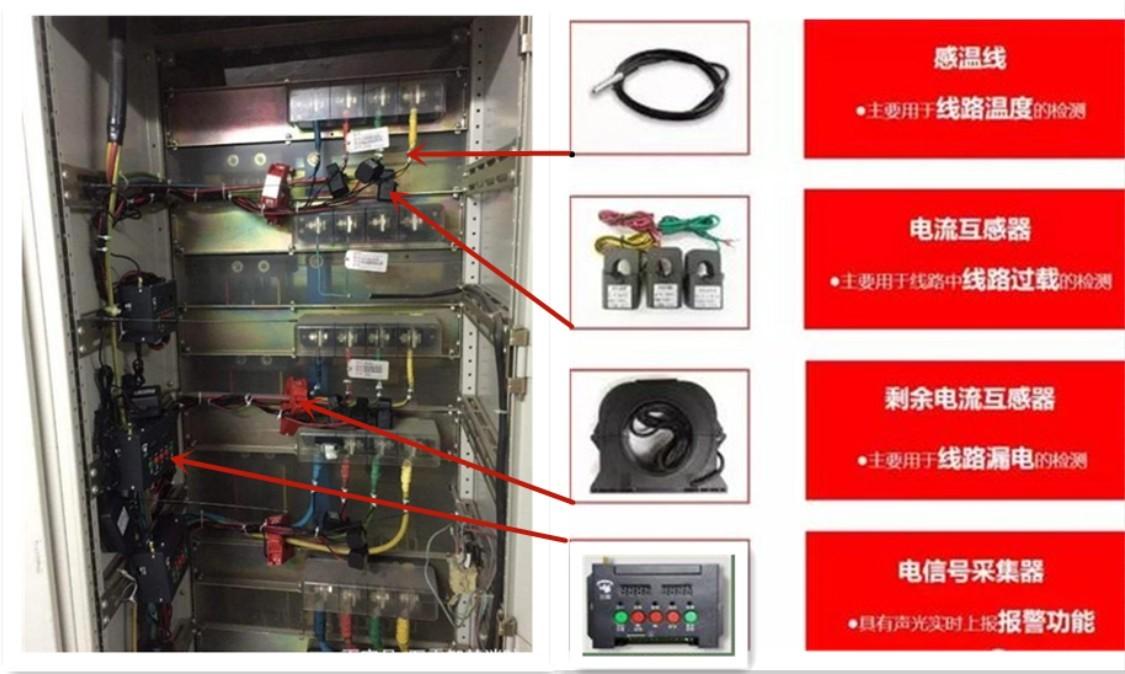 智慧用电安全监控系统