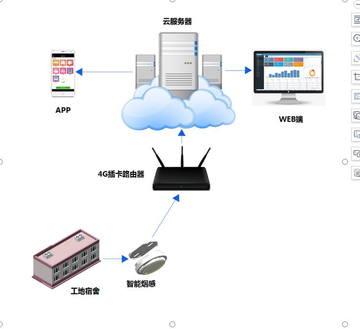 万霖无线WIFI感烟探测器施工方案