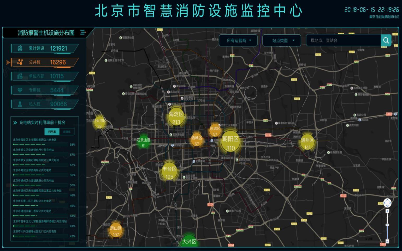智慧消防网络CRT精准地图报警平台